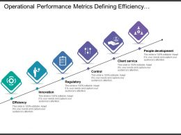 Operational Performance Metrics Defining Efficiency Innovation Regulatory And Control