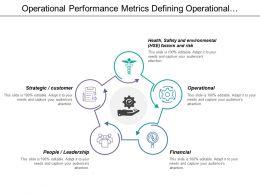 Operational Performance Metrics Defining Operational Financial And Leadership