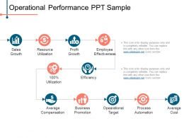 Operational Performance Ppt Sample