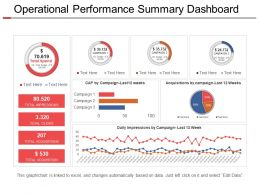 Operational Performance Summary Dashboard Presentation Design