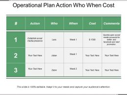 Operational Plan Action Who When Cost