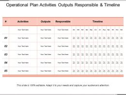Operational Plan Activities Outputs Responsible And Timeline