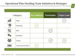 Operational Plan Deciding Team Initiatives And Strategies Ppt Background