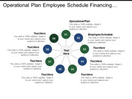 Operational Plan Employee Schedule Financing Strategies Communication Barriers