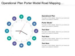 Operational Plan Porter Model Road Mapping Roadmaps Critical Reliability