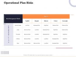 Operational Plan Risks Marketing And Business Development Action Plan Ppt Topics