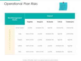 Operational Plan Risks Strategic Plan Marketing Business Development Ppt Slides