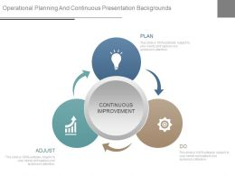 Operational Planning And Continuous Presentation Backgrounds