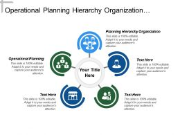Operational Planning Hierarchy Organization Market Performance Objective