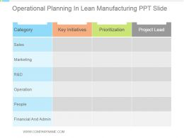 Operational Planning In Lean Manufacturing Ppt Slide