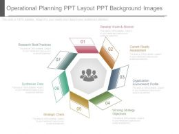 Operational Planning Ppt Layout Ppt Background Images