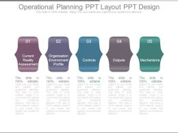 Operational Planning Ppt Layout Ppt Design
