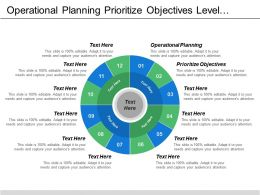 Operational Planning Prioritize Objectives Level Difficulty Greatest Impact