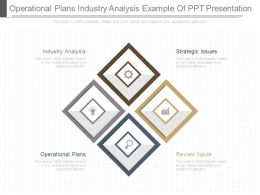 Operational Plans Industry Analysis Example Of Ppt Presentation