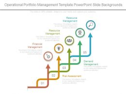 Operational Portfolio Management Template Powerpoint Slide Backgrounds