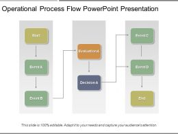 Operational Process Flow Powerpoint Presentation