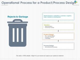 Operational Process For A Product Process Design