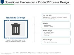 Operational Process For A Product Process Design Ppt Model Influencers