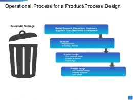 Operational Process For A Product Process Design Ppt Pictures