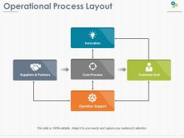 Operational Process Layout