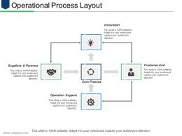 Operational Process Layout Ppt Infographic Template Infographic Template