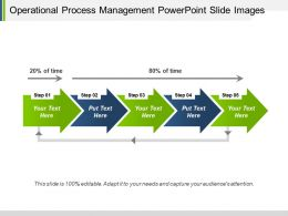 Operational Process Management Powerpoint Slide Images