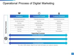 Operational Process Of Digital Marketing Conversion Process Customer Retention