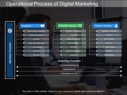 Operational Process Of Digital Marketing Ppt Slides Deck