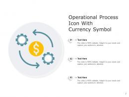 Operational Process Organization Success Strategic Planning Analysis