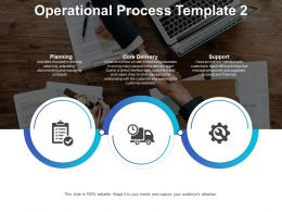 Operational Process Planning Core Delivery Support Ppt Model