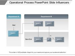 Operational Process Powerpoint Slide Influencers