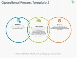 Operational Process Ppt Pictures Clipart Images