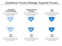 Operational Process Redesign Supports Process Redesign Informations Technology