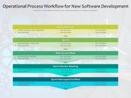 Operational Process Workflow For New Software Development