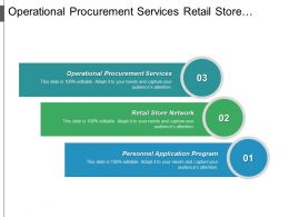Operational Procurement Services Retail Store Network Procurement Supply Chain Cpb