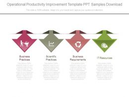 Operational Productivity Improvement Template Ppt Samples Download