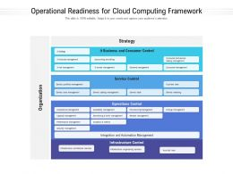 Operational Readiness For Cloud Computing Framework