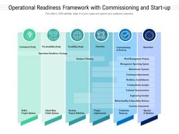 Operational Readiness Framework With Commissioning And Start Up