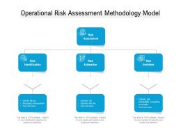 Operational Risk Assessment Methodology Model