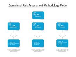 Operational Risk Assessment Methodology Model