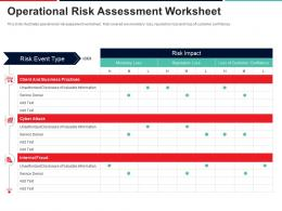 Operational Risk Assessment Worksheet Approach To Mitigate Operational Risk Ppt Introduction