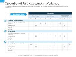 Operational Risk Assessment Worksheet Establishing Operational Risk Framework Organization