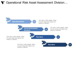 Operational Risk Asset Assessment Division Managing Board Executive Directors