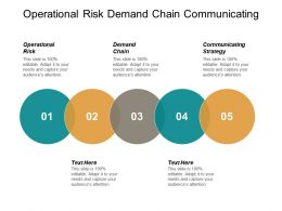 Operational Risk Demand Chain Communicating Strategy Communicating Strategy Cpb
