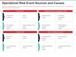 Operational Risk Event Sources And Causes Approach To Mitigate Operational Risk Ppt Elements