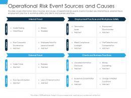 Operational Risk Event Sources And Causes Establishing Operational Risk Framework Organization