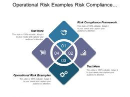 Operational Risk Examples Risk Compliance Framework Social Collaboration Cpb
