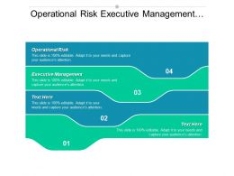 Operational Risk Executive Management Development Program Strategic Digital Marketing Cpb