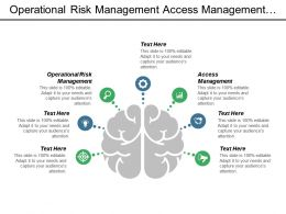 Operational Risk Management Access Management Cloud Management Content Management Cpb