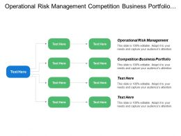 Operational Risk Management Competition Business Portfolio Regulatory Management